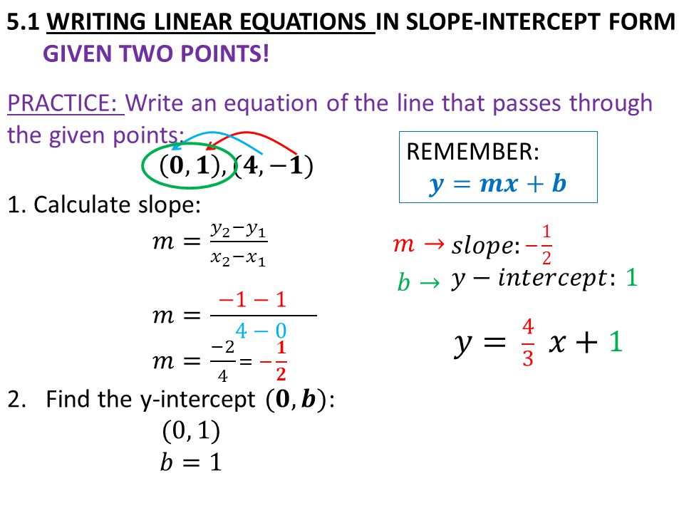 slope intercept form 2 points calculator  TODAY IN ALGEBRA…  Warm up: Calculating Slope  Learning ...