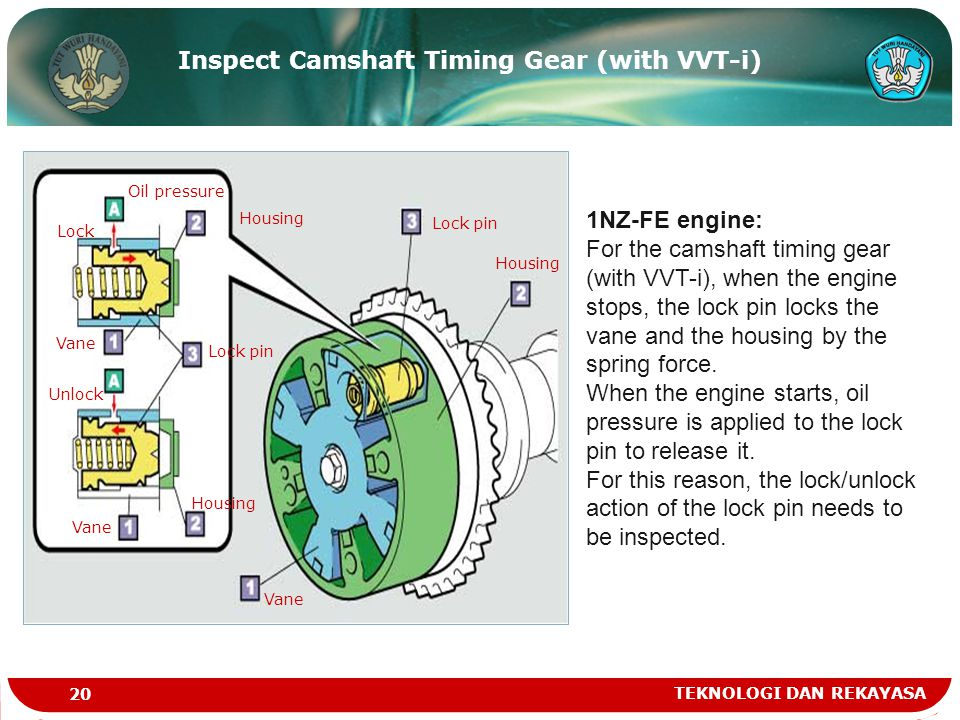 1nz Engine Timing