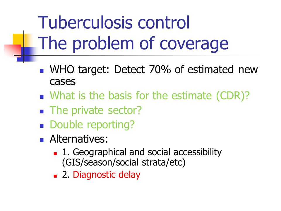 Tuberculosis control The problem of coverage WHO target: Detect 70% of estimated new cases What is the basis for the estimate (CDR).