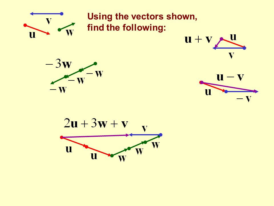 Using the vectors shown, find the following: