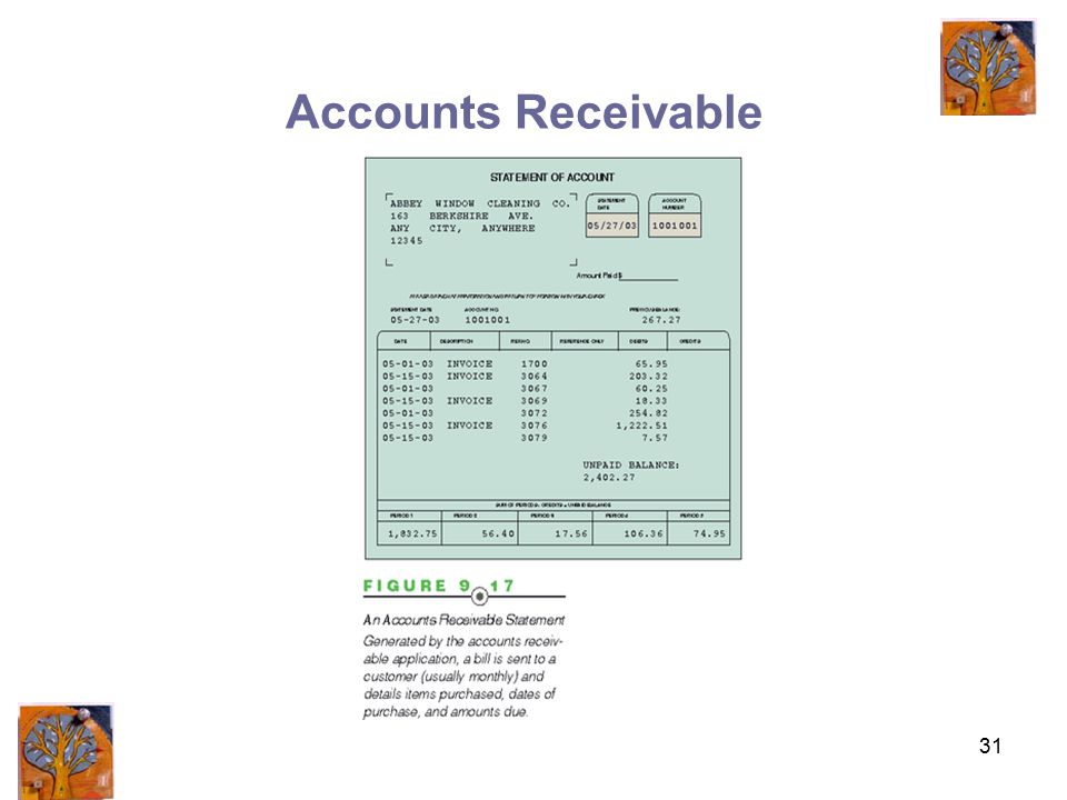 31 Accounts Receivable