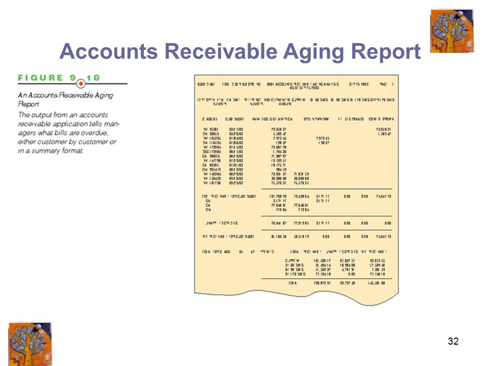 32 Accounts Receivable Aging Report