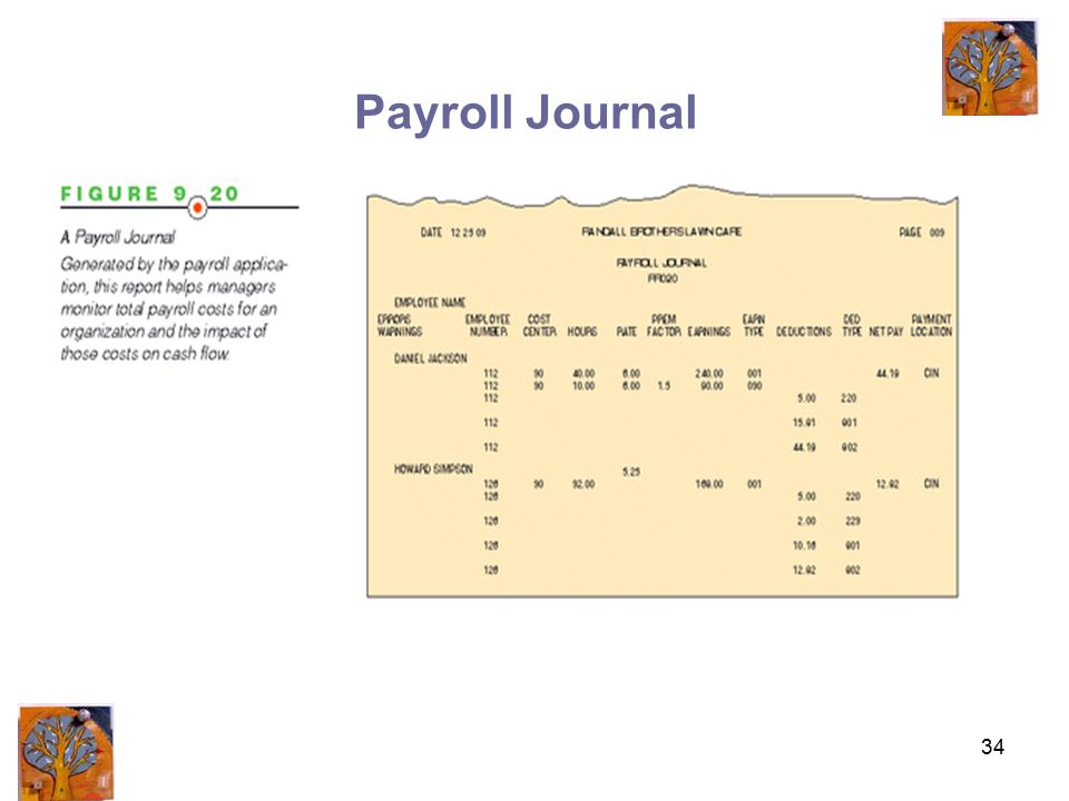 34 Payroll Journal