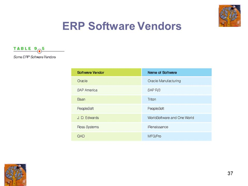 37 ERP Software Vendors
