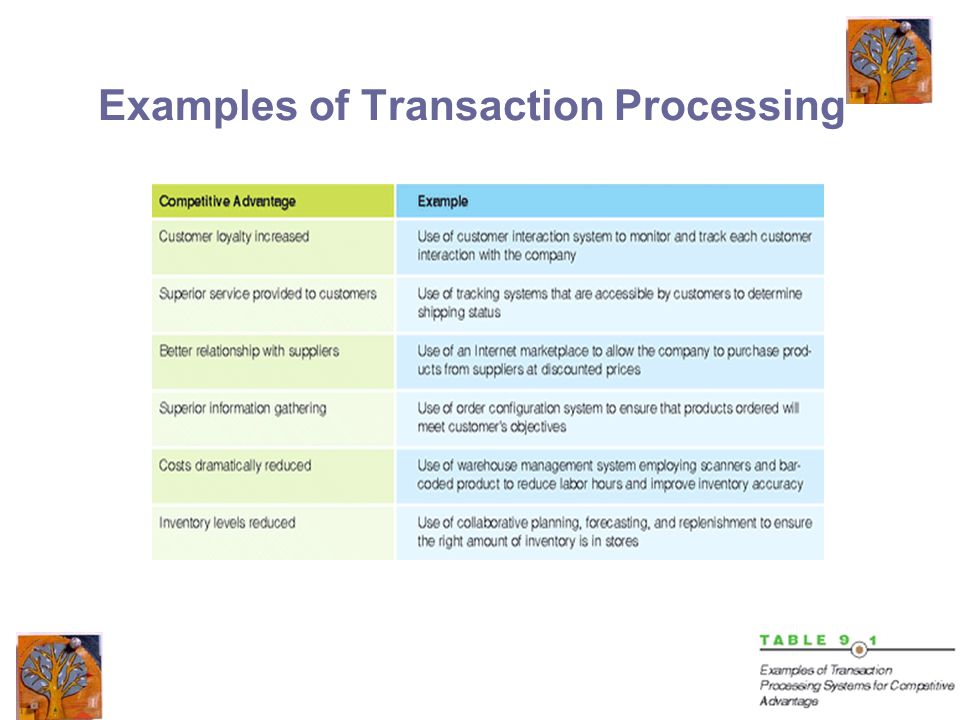 9 Examples of Transaction Processing