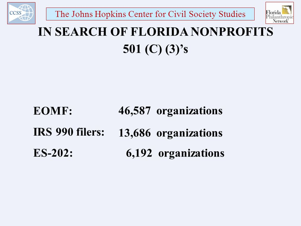 The Johns Hopkins Center for Civil Society Studies IN SEARCH OF FLORIDA NONPROFITS EOMF: IRS 990 filers: ES-202: 46,587 organizations 13,686 organizations 6,192 organizations 501 (C) (3)'s
