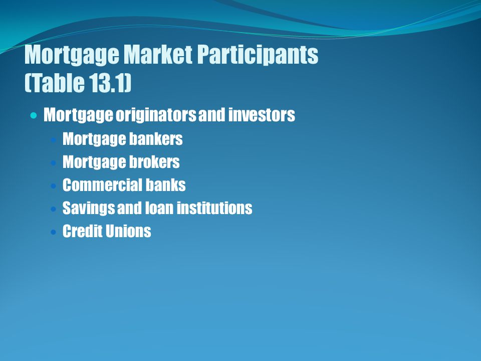 Mortgage Market Participants (Table 13.1) Mortgage originators and investors Mortgage bankers Mortgage brokers Commercial banks Savings and loan institutions Credit Unions