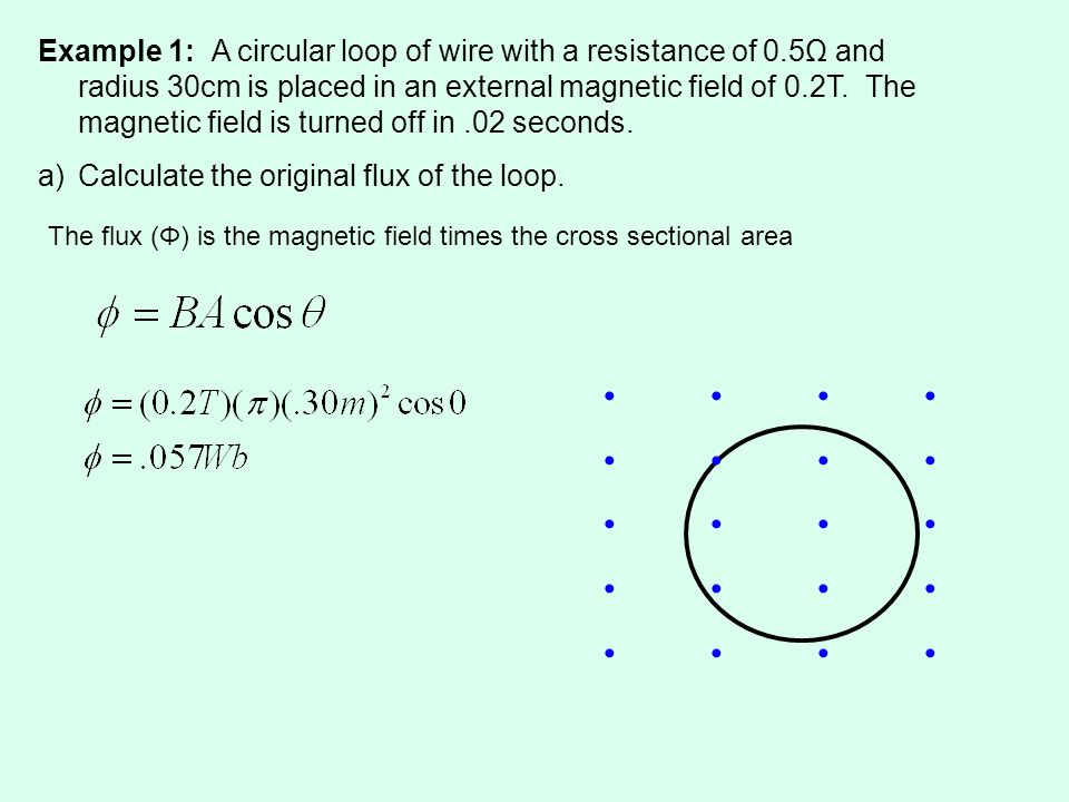 Example 1: A circular loop of wire with a resistance of 0.5Ω and radius 30cm is placed in an external magnetic field of 0.2T.