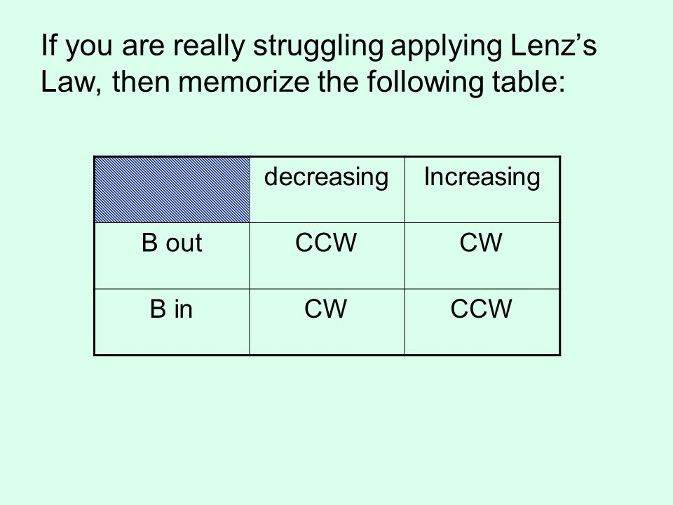 If you are really struggling applying Lenz's Law, then memorize the following table: decreasingIncreasing B outCCWCW B inCWCCW