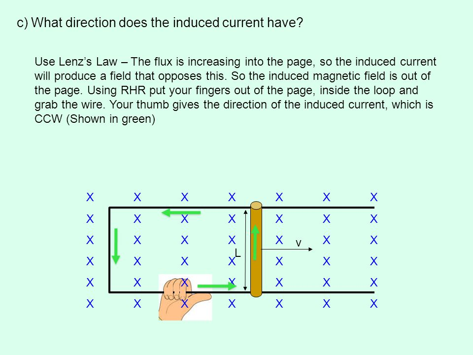 c) What direction does the induced current have.