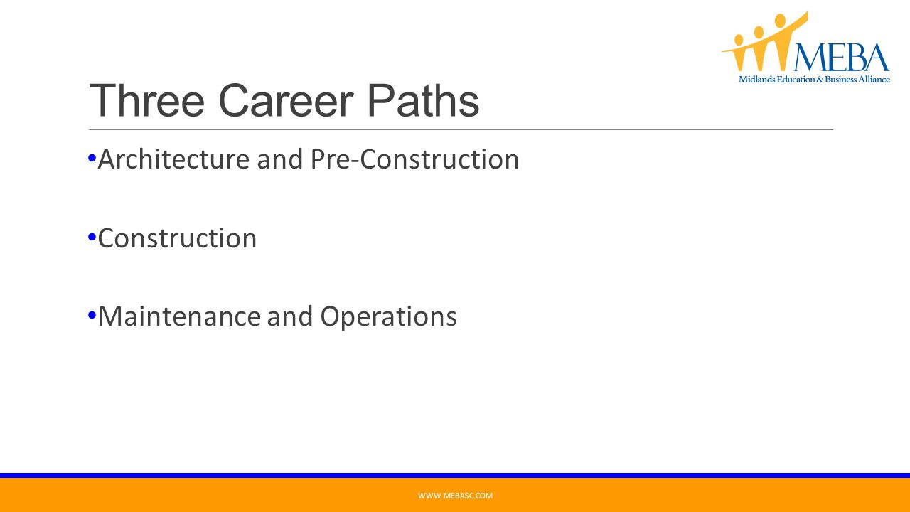 Communication on this topic: There are three career paths, there-are-three-career-paths/