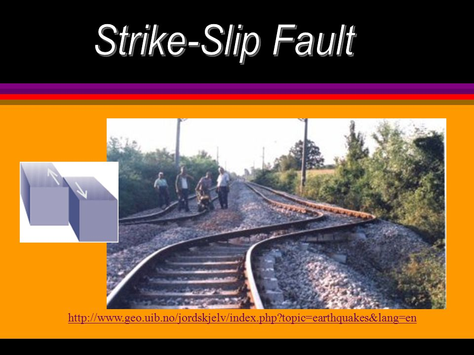 Shear Force Shear Force: a system of forces that operates against a body from different sides strike-slip Makes a strike-slip fault What types of forces What types of forces are created