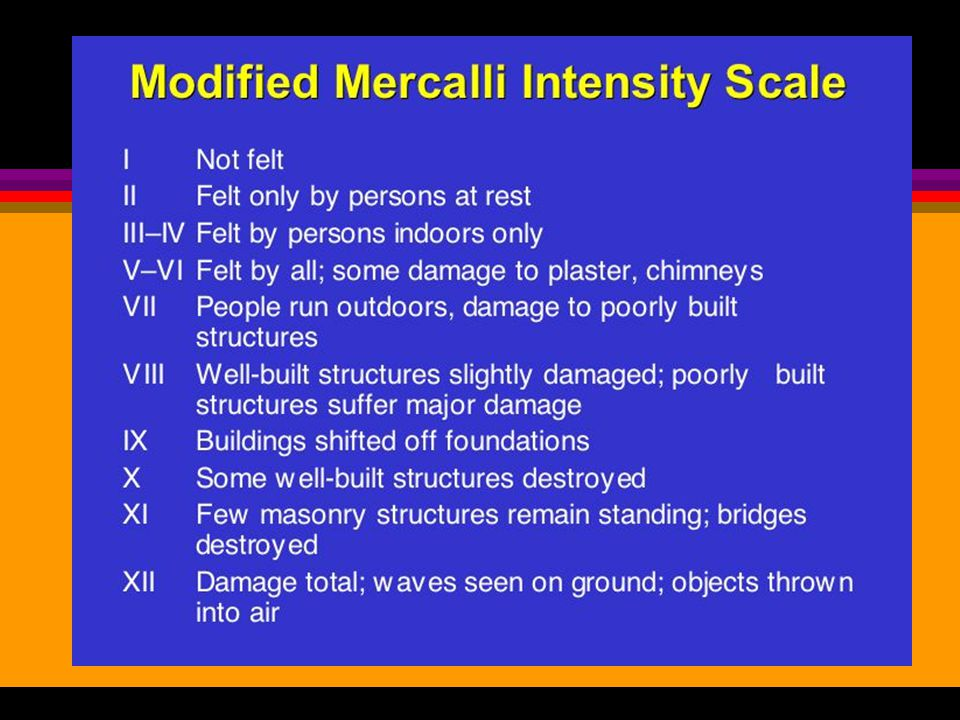 Modified Mercalli intensity scale Modified Mercalli intensity scale: An estimate of the intensity based on observation of actual damage  A 12 point scale using Roman numerals  Very dependent upon the quality of structures How do we Measure Earthquakes