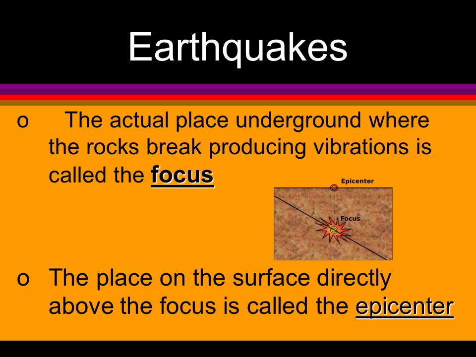 Catastrophic Forces—Components & Causes of an Earthquake