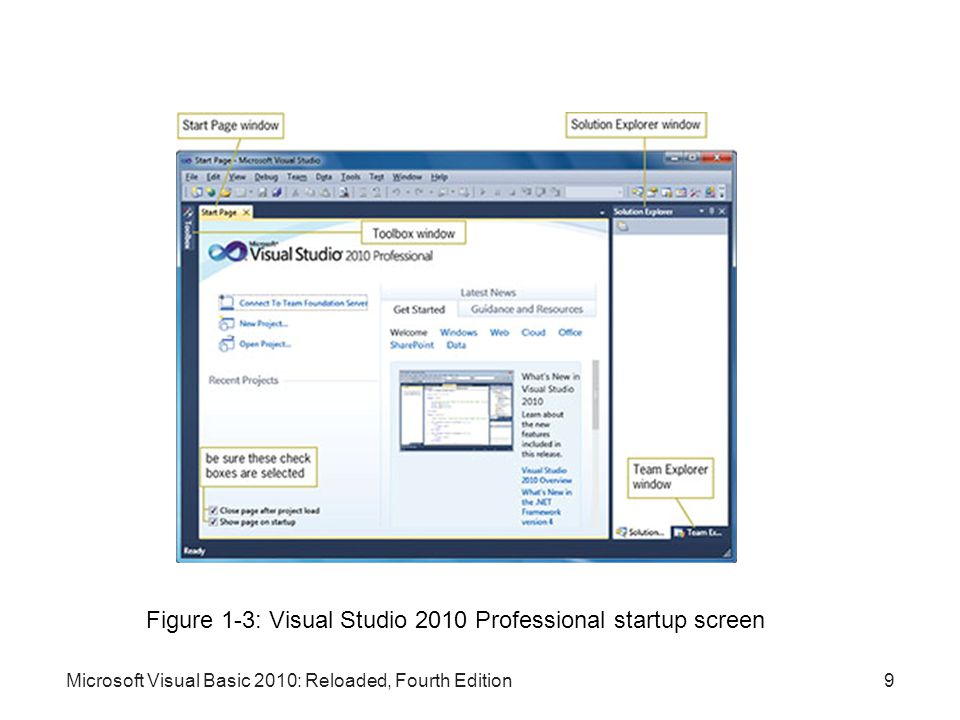 Microsoft Visual Basic 2010: Reloaded Fourth Edition Chapter One An
