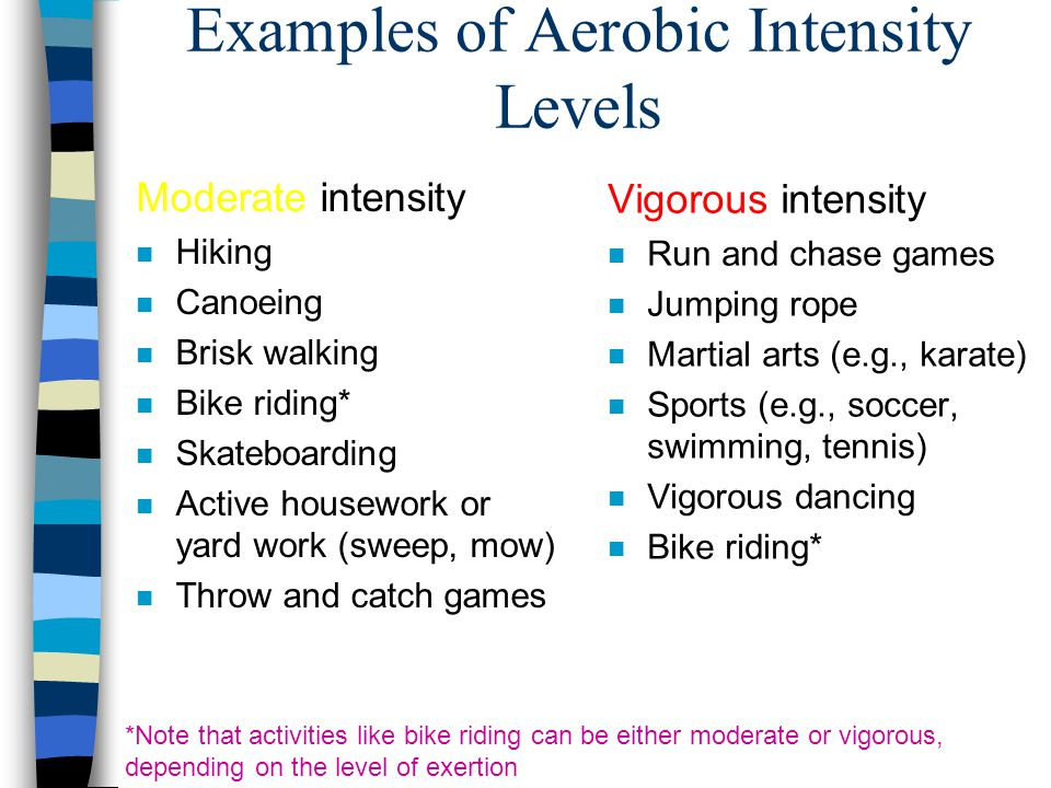 1 Aerobic Fitness Dr Ayers Hphe Physical Activity Guidelines For