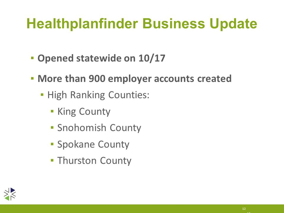 12 Healthplanfinder Business Update ▪ Opened statewide on 10/17 ▪ More than 900 employer accounts created ▪ High Ranking Counties: ▪ King County ▪ Snohomish County ▪ Spokane County ▪ Thurston County