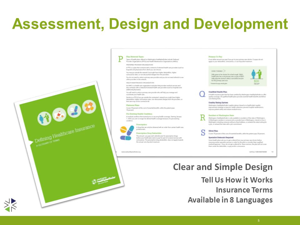 Assessment, Design and Development 5 Clear and Simple Design Tell Us How it Works Insurance Terms Available in 8 Languages