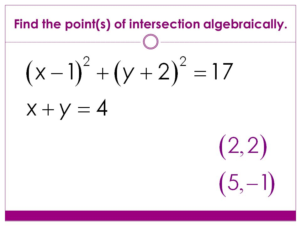 Find the point(s) of intersection algebraically.