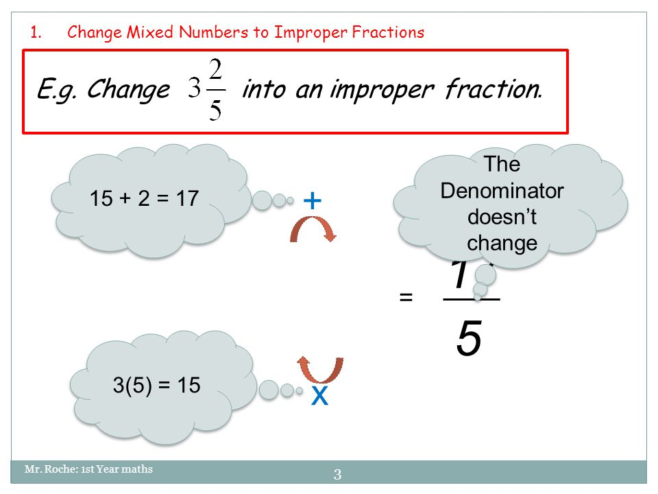 3 Mr. Roche: 1st Year maths 1.Change Mixed Numbers to Improper Fractions E.g.