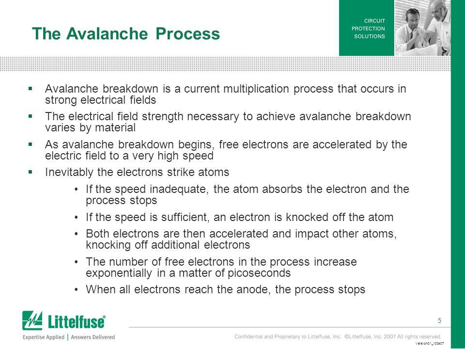 avlaunch process