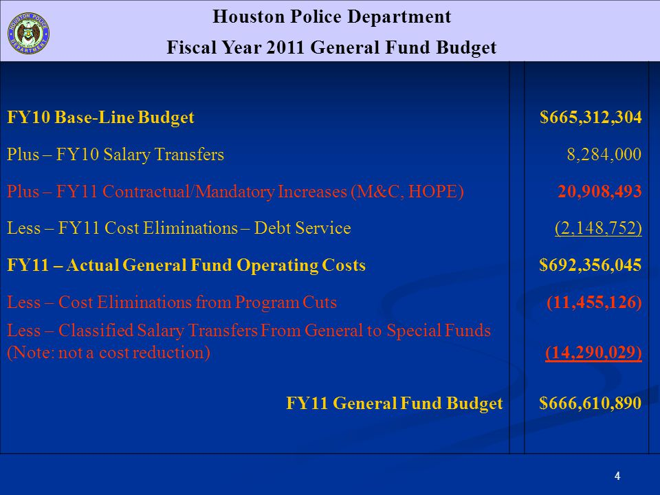 1 Police Programs, Budget Issues & Cost Containment