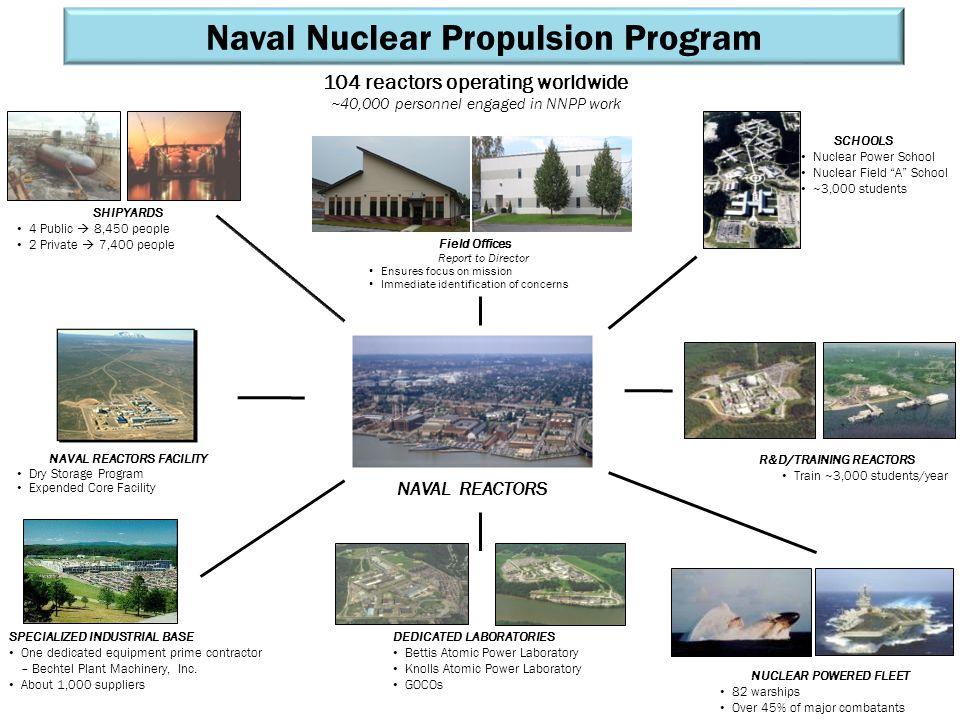 Naval Nuclear Propulsion Program Workforce Becky Ward