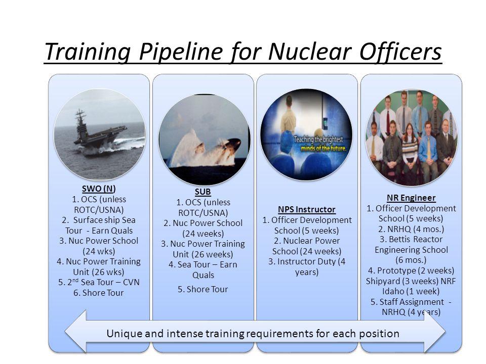 naval nuclear power school