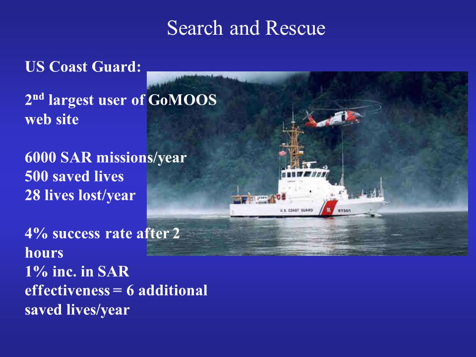 US Coast Guard: 2 nd largest user of GoMOOS web site 6000 SAR missions/year 500 saved lives 28 lives lost/year 4% success rate after 2 hours 1% inc.