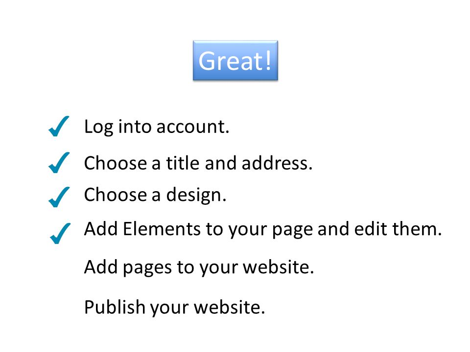 Great. Add Elements to your page and edit them. Add pages to your website.