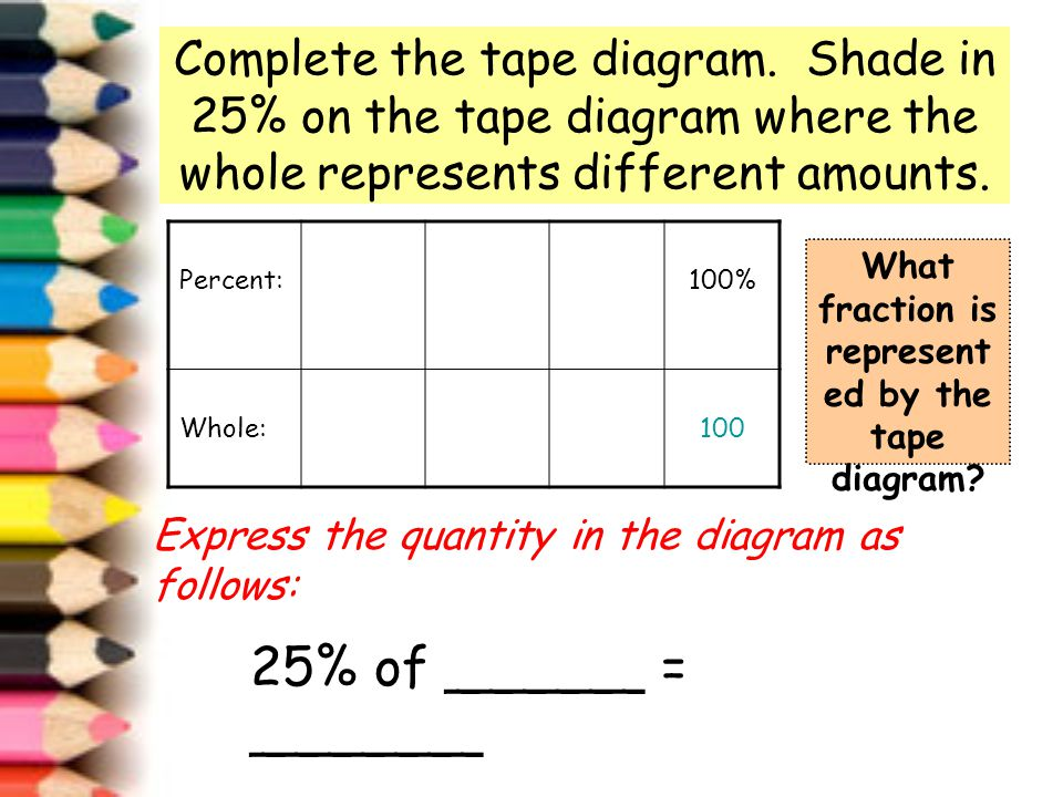Lesson 12 Percents And Tape Diagrams Essential Question How Can We