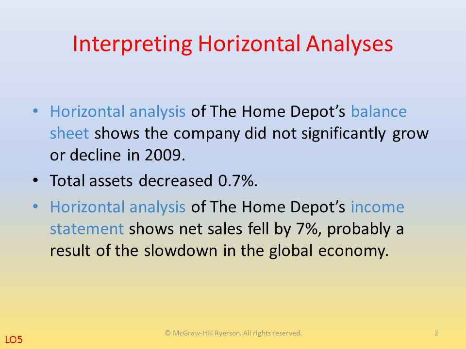 Interpreting Horizontal Analyses Horizontal analysis of The Home Depot's balance sheet shows the company did not significantly grow or decline in 2009.