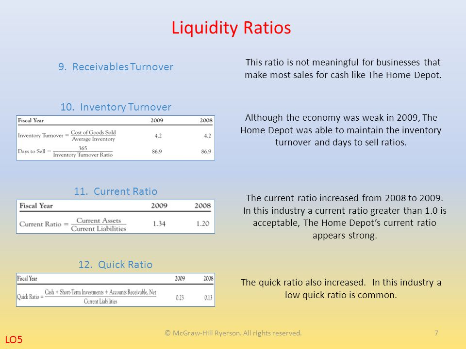 © McGraw-Hill Ryerson. All rights reserved.7 LO5 Liquidity Ratios 9.