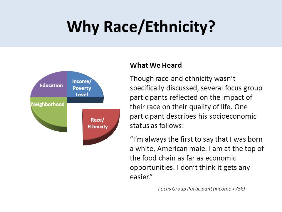 Why Race/Ethnicity.