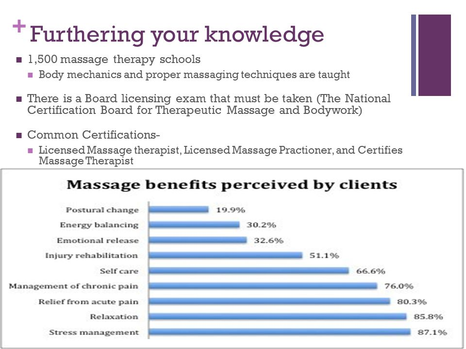 Massage Therapy In Health Care By Anne Goldberg Ppt Download