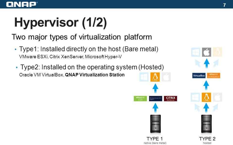 1  Outline Introduction Virtualization Platform - Hypervisor High