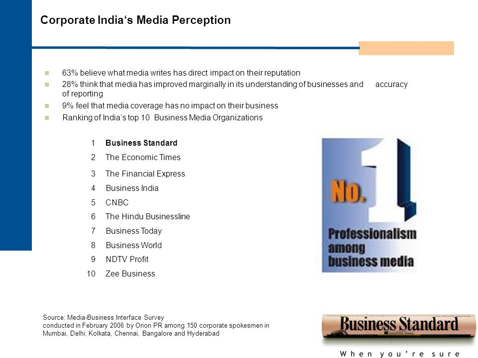 71678371460 ... what media writes has direct impact on their reputation 28% think that  media has improved marginally in its understanding of businesses and  accuracy of ...