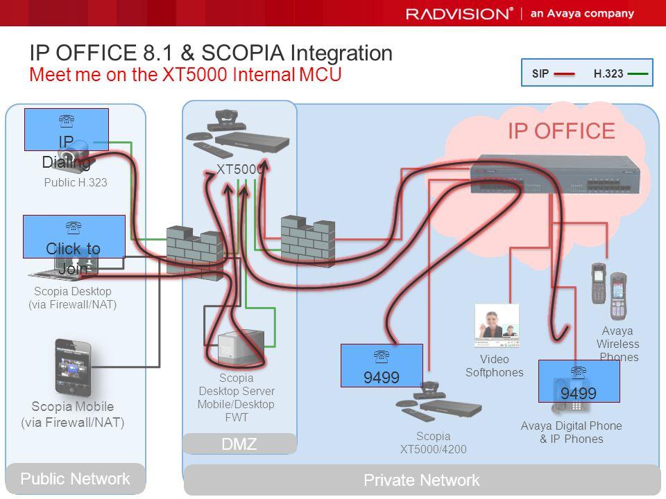 Ip Office Network Diagram Find Wiring Diagram
