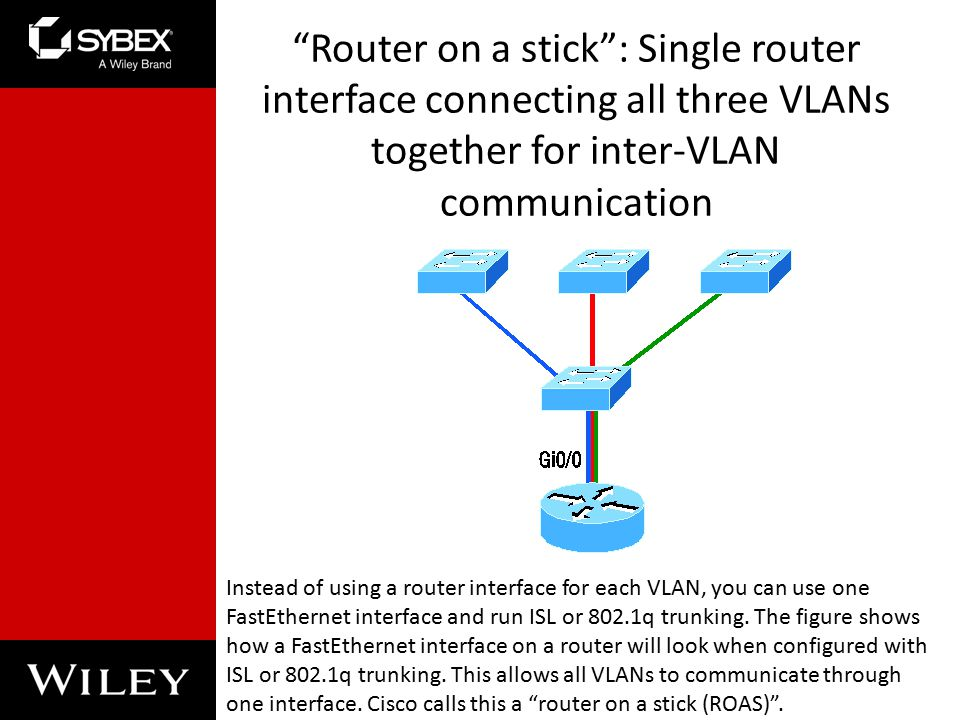 Router on a stick : Single router interface connecting all three VLANs together for inter-VLAN communication Instead of using a router interface for each VLAN, you can use one FastEthernet interface and run ISL or 802.1q trunking.