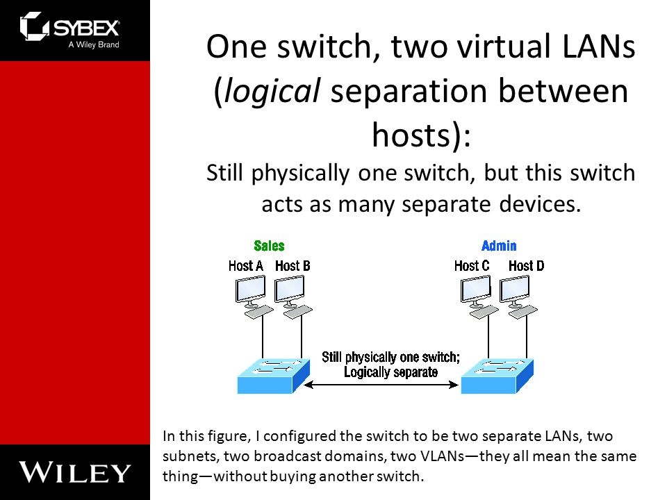 One switch, two virtual LANs (logical separation between hosts): Still physically one switch, but this switch acts as many separate devices.
