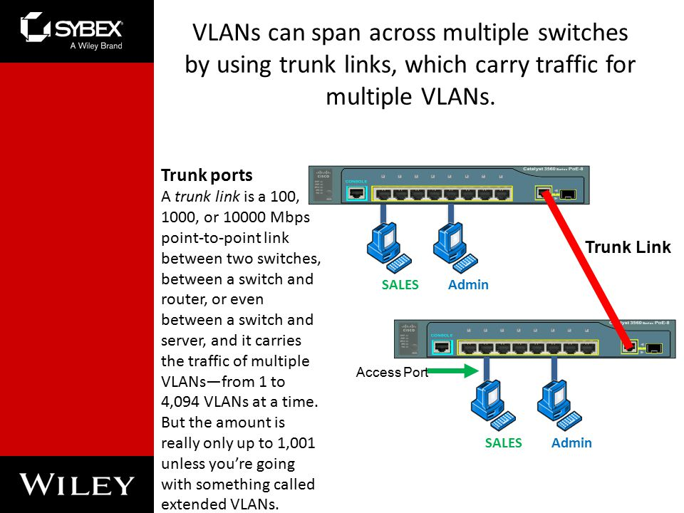 VLANs can span across multiple switches by using trunk links, which carry traffic for multiple VLANs.