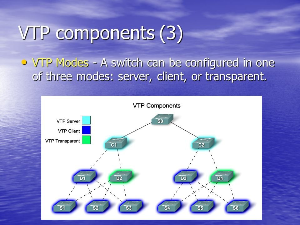 VTP components (3) VTP Modes - A switch can be configured in one of three modes: server, client, or transparent.
