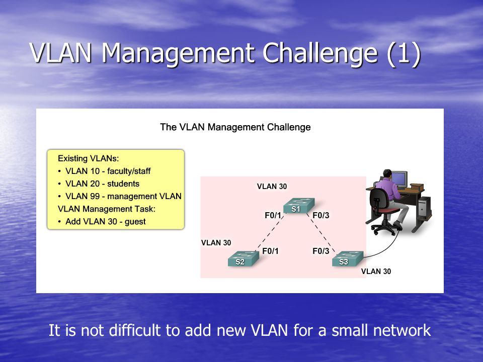 VLAN Management Challenge (1) It is not difficult to add new VLAN for a small network