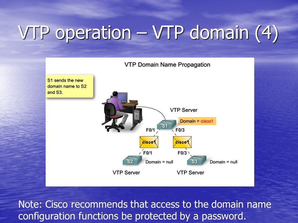 VTP operation – VTP domain (4) Note: Cisco recommends that access to the domain name configuration functions be protected by a password.