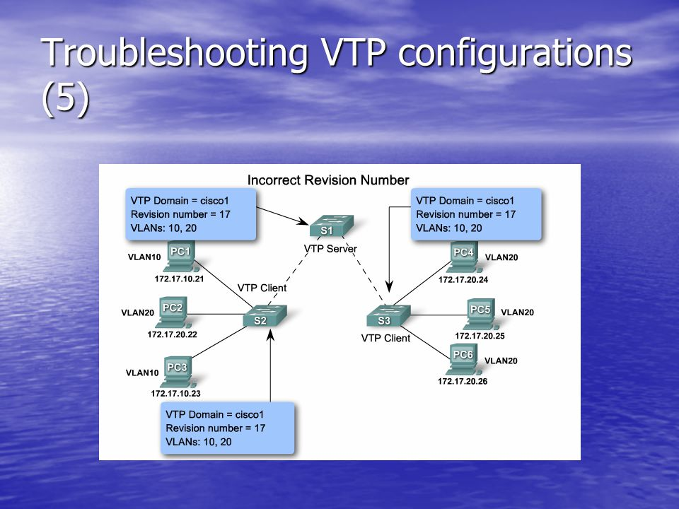 Troubleshooting VTP configurations (5)