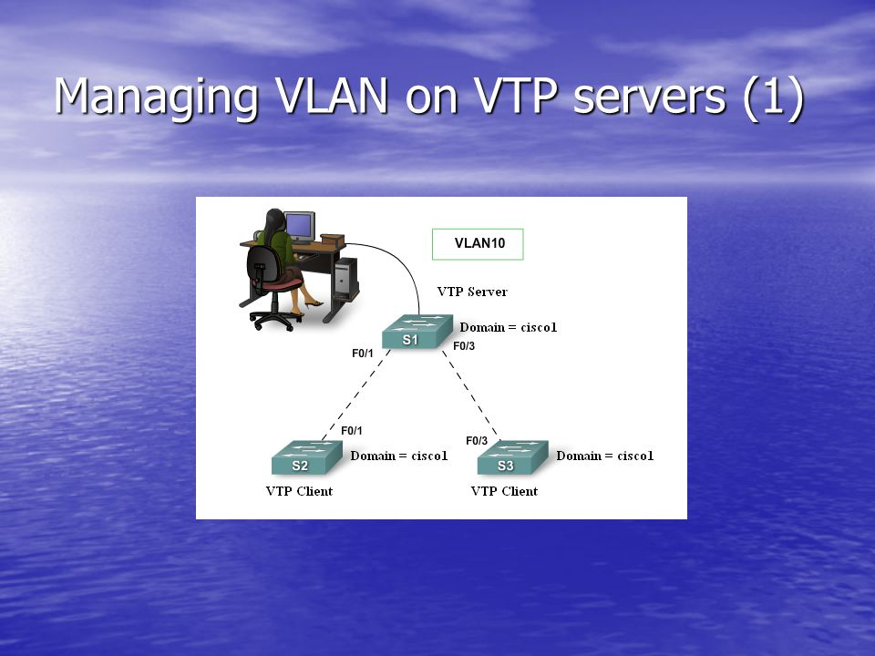 Managing VLAN on VTP servers (1)