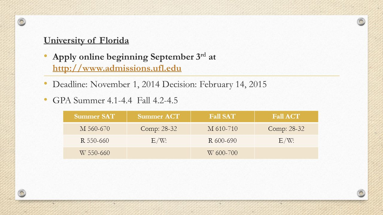 Class Of College Application Deadlines For Florida Public