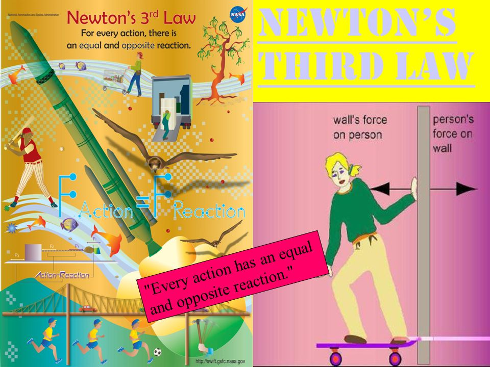 Newton's Third Law Every action has an equal and opposite reaction.