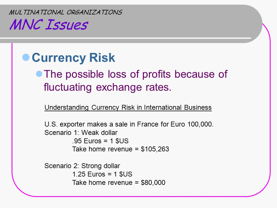 MULTINATIONAL ORGANIZATIONS MNC Issues Currency Risk The possible loss of profits because of fluctuating exchange rates.