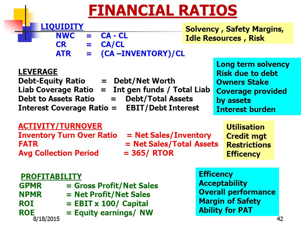 financial ratios and sales List of financial ratios, their formula, and explanation learn how to compute and interpret financial ratios through this lesson financial ratios can be classified.